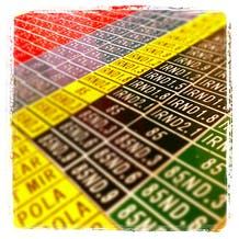 English Stix Basic Filter Tag Set - Red