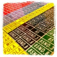 English Stix Frame Rate Tag Set (Various Colors)