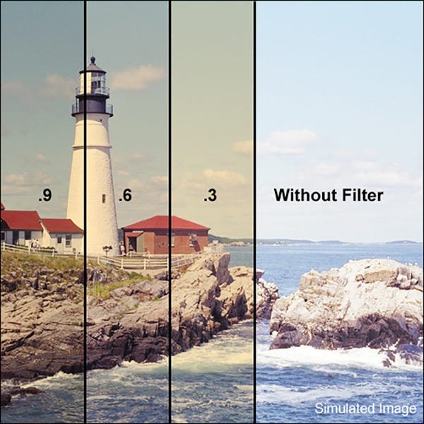 """LEE Filters 3 x 3"""" 85B Color Conversion Polyester Filter - Neutral Density 0.6"""